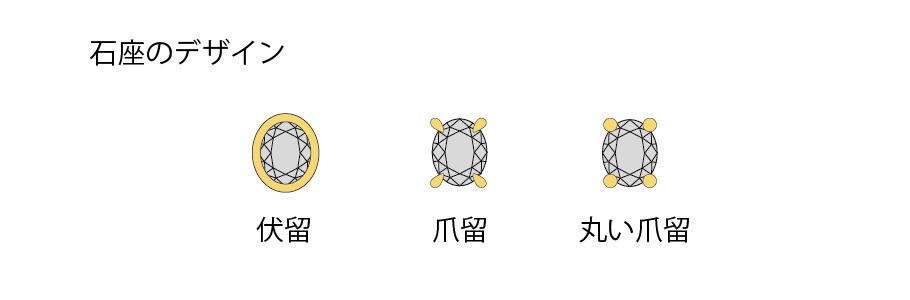 石座のデザイン