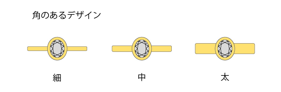 角っぽい太さバリエーション指輪デザイン