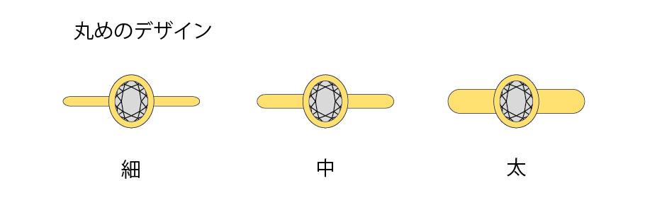 丸め太さ指輪デザイン