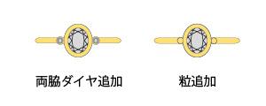 指輪デザインオプション