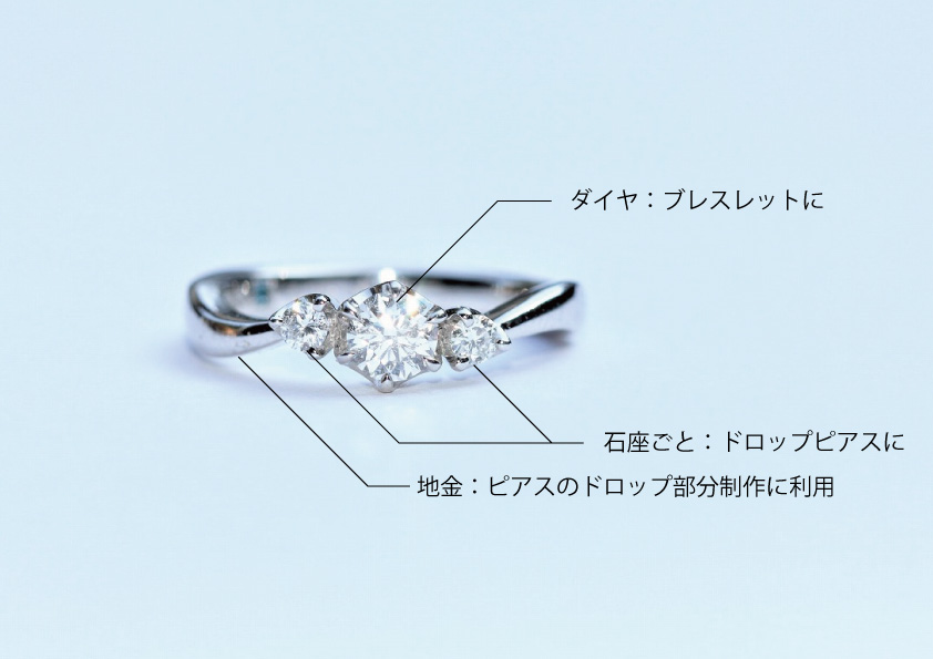 婚約指輪リメイクプラン