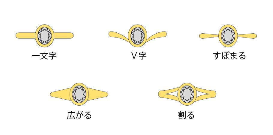 指輪リメイクデザイン図